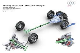audi details new quattro all wheel drive system ultra audi quattro ultra diagram 1