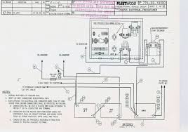 1985 southwind wiring diagram wiring library 2004 workhorse wiring diagram enthusiast wiring diagrams u2022 rh bwpartnersautos com 1985 southwind motorhome kitcen remodels