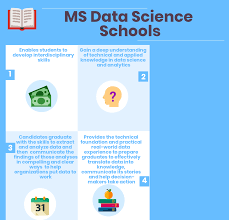 Utd Computer Science Degree Plan Flow Chart Top 27 Ms Data Science Schools 2019 Compare Reviews