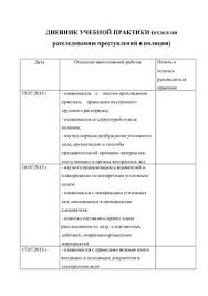 Дневник практики студента юриста в овд Советы и комментарии  Дневник практики студента юриста в овд