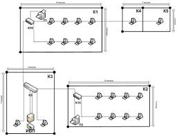 Курсовая Проектирование ЛВС управления систем связи и  Помещение для проектирования локальной вычислительной сети Курсовая Проектирование ЛВС управления систем связи и телекоммуникаций