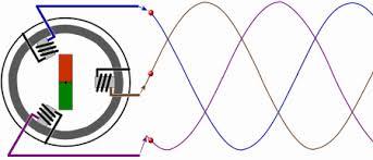 alternating current gif. ganimation01 d9390 alternating current gif