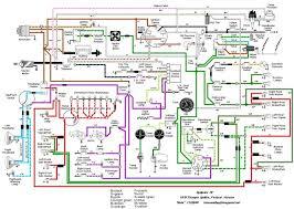 triumph wiring diagram wiring diagram triumph bonneville wiring diagram and schematic
