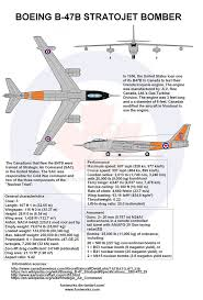 ir aircraft wiring diagram ir diy wiring diagrams description the boeing stratojet was a bomber build by the boeing aircraft company mainly for the united states air force usaf this three view diagram
