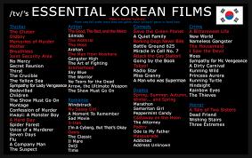 Korean Film Chart Imgur