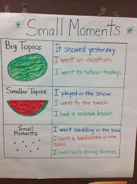 Small Moment Watermelon Anchor Chart 152 Best Writing Images Teaching Writing Writing First