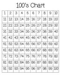 100s Chart Missing Numbers