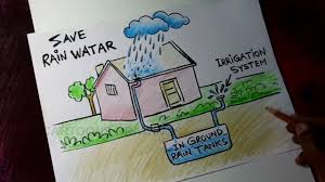How To Draw Save Rain Water Poster Drawing