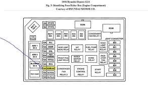 fuse box hyundai sonata fuse automotive wiring diagrams c37b86607aa6a238ff0dcbc946744bce fuse box hyundai sonata c37b86607aa6a238ff0dcbc946744bce