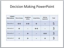 Decision Making Charts And Diagrams Creating A Decision Making Grid In Powerpoint Template