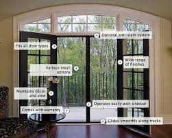 door pro features