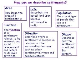 Settlement Patterns Definition Fascinating Geography For The IGCSE Wiki Unit 48 Settlements Patterns