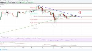 Cryptocurrency Price Charts Litecoin Price Chart Usd Ethereum Cryptocurrency Price
