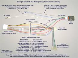 pioneer car stereo wiring harness diagram mechanic s corner radio at pioneer car stereo wiring harness diagram mechanic s corner radio at outstanding aftermarket deck 11