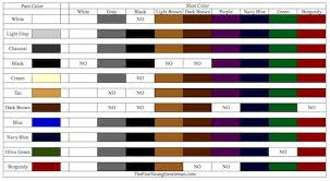Chart What Color Shoes To Wear With What Color Pants