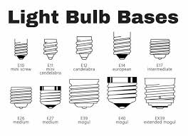 Bulb Chart 56 Different Types Of Light Bulbs Illustrated Charts