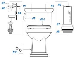 plumbingsupply com images kohler toilet rep