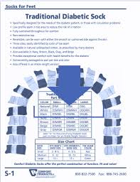 Comfort Chart Pdf Traditional Diabetic Pdf Thumb Roll
