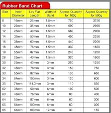 Staples Rubber Band Size Chart Rubber Band Dimensions Tiketpesawat Co