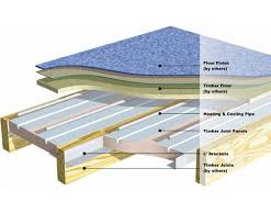 Laminate Flooring Heating Underlayment For Tile