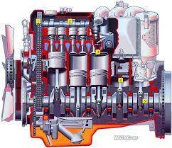 mercedes 190d 2 5 mercedes 190d engine cutaway