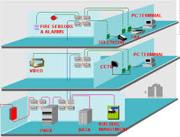 home networking system antai smarthome inc 安泰智能家居公司 structured cabling system