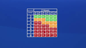 Blood Alcohol Level Chart For Men How Many Drinks Is Too Many Under New Impaired Driving Rules