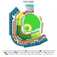 Pittsburgh Pirates Stadium Seating Chart Nationals Park Seat Map Climatejourney Org
