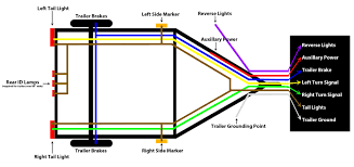 7 way rv plug receptacle wiring diagram wiring diagram shrutiradio 7 way trailer plug wiring diagram ford at 7 Rv Plug Diagram