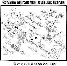 xs650 manuals thexscafe service points · motor breakdown overview