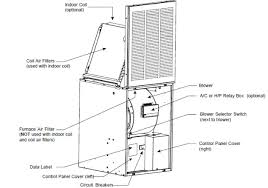 mobile home repair diy help mobile home electric furnace mobile home electric furnace layout