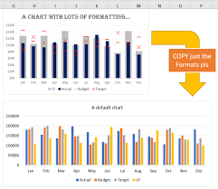 Copy Chart Format In Excel Copy Chart Formats To Other Charts In Excel Wmfexcel