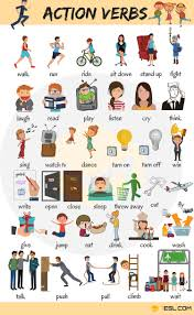 Verb Action Action Verbs List Of 50 Common Action Verbs With Pictures