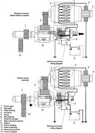 2001 harley davidson sportster 883 wiring diagram images harley sportster starter location harley get image about wiring