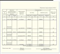 Заполняем авансовый отчет Бухгалтерия первый портал  Если была оплата наличными подтверждением расходов послужит кассовый чек или бланк строгой отчетности А при расчетах по банковской карте оригиналы