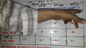 Blood Group Its Kinds Blood Donation In Hindi English