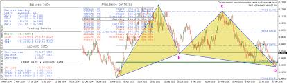 Imarketslive Daily Swing Trades Posting Again Good News