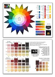 Artist Colour Mixing Chart Colour Wheel Flesh Tone Mixing Guides Bonus Pack