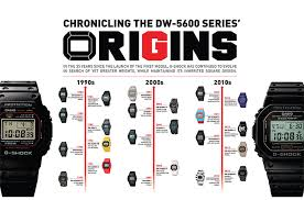 Casio G Shock Size Chart 97 Casio G Shock Squares The Ultimate Buyers Guide