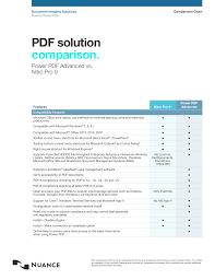 Document Management Systems Comparison Chart Pdf Solution Comparison Manualzz Com