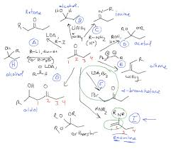 Free chemistry drawing at getdrawings free for personal use free chemistry drawing 9 free chemistry drawing