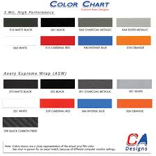 2011 Ford Fusion Color Chart 2013 2015 Ford Fusion Rocker Vinyl Stripe Kit
