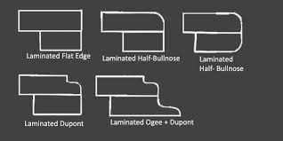 laminated edges are confusingly named they have nothing to do with laminate countertops instead this term refers to the process of cementing a second