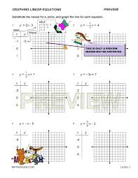 linear function graph worksheet pdf equations worksheets algebra 1 full size