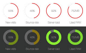 Html5 Chart Canvas Create A Pie Chart Using Html5 Canvas Element Downgraf