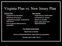 Venn Diagram Virginia Plan And New Jersey Plan Virginia Vs New Jersey Plan