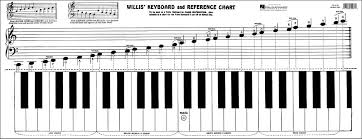 Cheap Home Appliance Amp Reference Chart Find Home