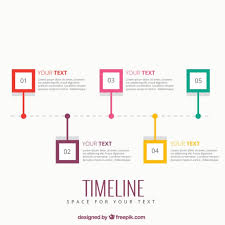 Timeline Photo Template Free Timeline Template
