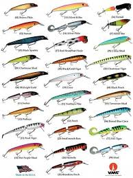 Rapala Shad Rap Dive Chart Pay Attention To Patterns And Colors Charts Like This One