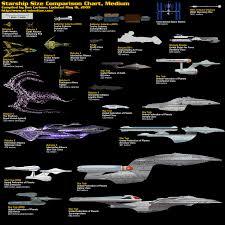 Scale Model Comparison Chart Star Ship Size Comparison Charts Off Topic Comic Vine